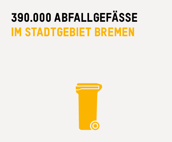 5_Hau-weg-den-Dreck_Abfallstatistik