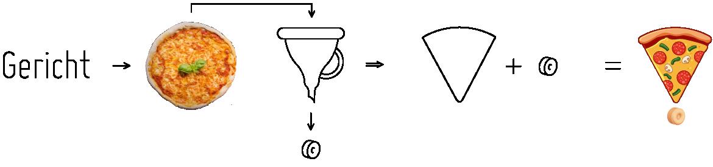 SM_Icondesign
